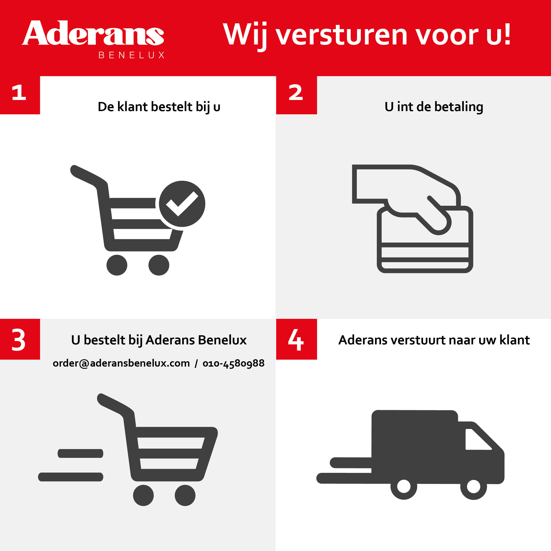 Verzendservice Aderans Benelux